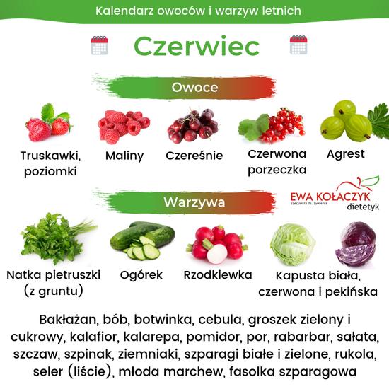Kalendarz letnich owoców i warzyw